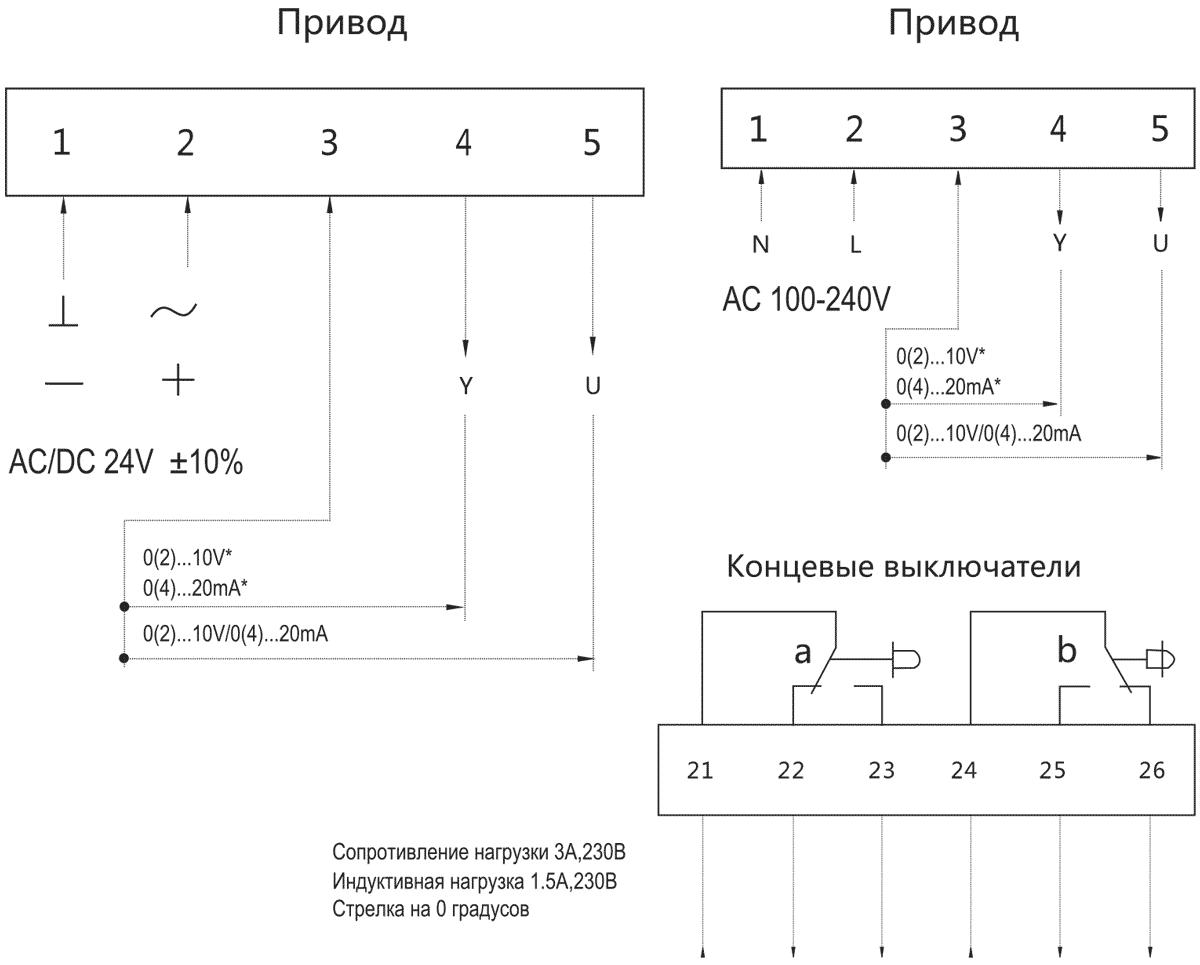 Схема подключения электропривода Dastech DA-08N220A 8Нм/230В воздушного клапана