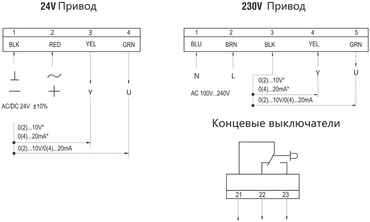 Схема подключения электропривода Dastech DA-02N24-SR 2Нм/24В воздушного клапана