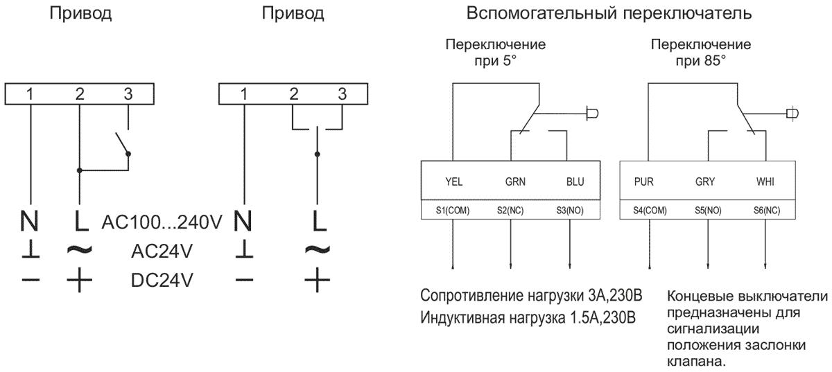 Схема подключения электропривода Dastech FS-15N220S-B 15Нм/230В дымового клапана