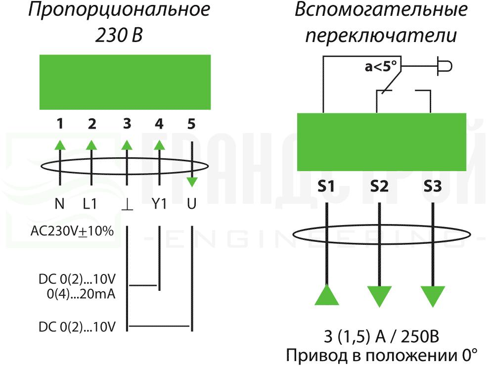 Схема подключения электропривода Lufberg DA02N220P 2Нм/230В воздушного клапана