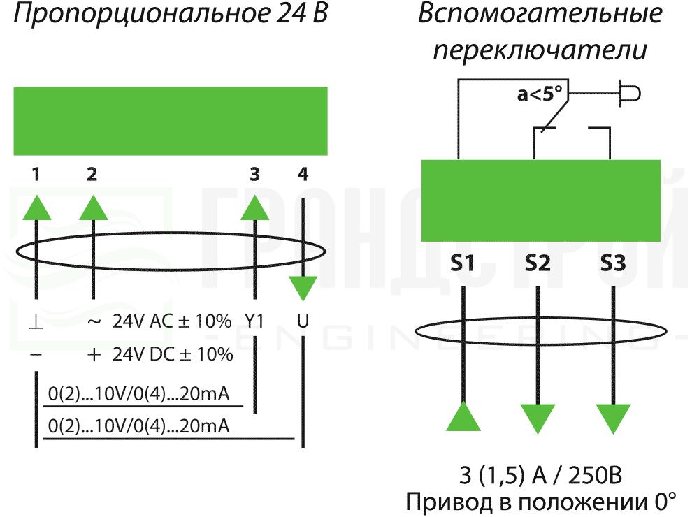 Схема подключения электропривода Lufberg DA02N24P 2Нм/24В воздушного клапана