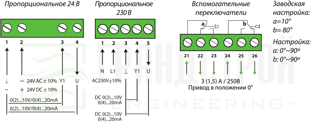 Схема подключения электропривода Lufberg DA04N24PS 4Нм/24В воздушного клапана