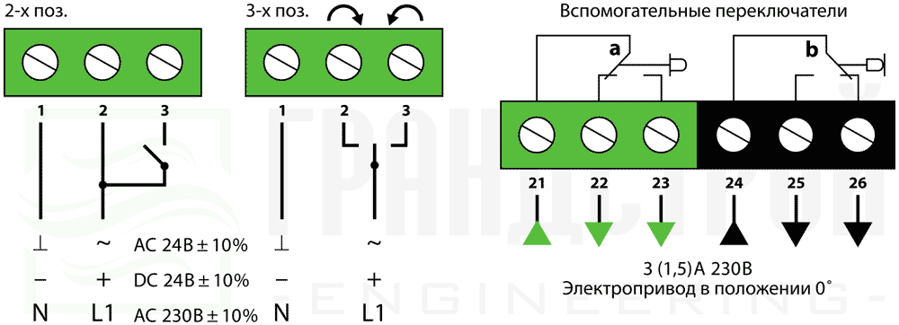 Схема подключения электропривода Lufberg DA04N24 4Нм/24В воздушного клапана