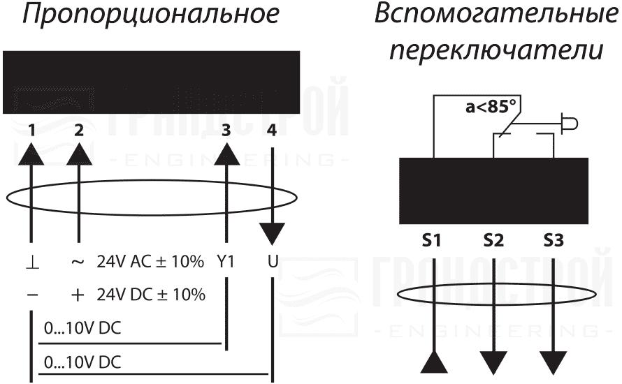 Схема подключения электропривода Lufberg DA05S24P 5Нм/24В воздушного клапана