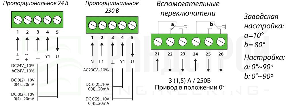 Схема подключения электропривода Lufberg DA08N24PS 8Нм/24В воздушного клапана
