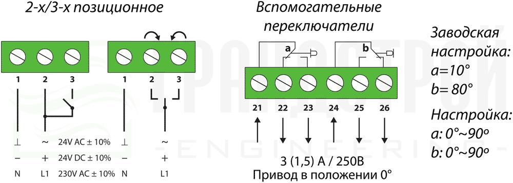 Схема подключения электропривода Lufberg DA24N24 24Нм/24В воздушного клапана