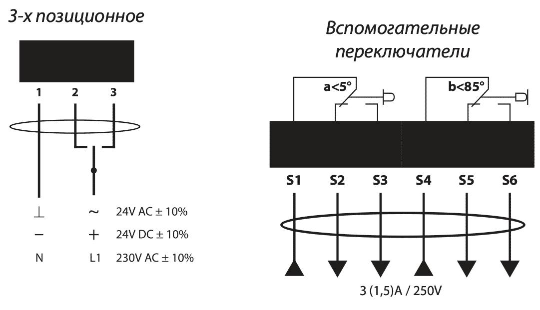 Схема подключения электропривода Lufberg FS10N220S 10Нм/230В дымового клапана