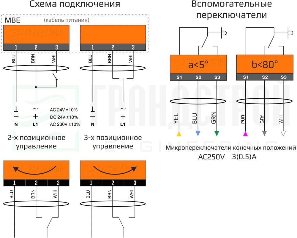 Схема подключения электропривода BLE 230 N3 MBE 10Нм/230В дымового клапана
