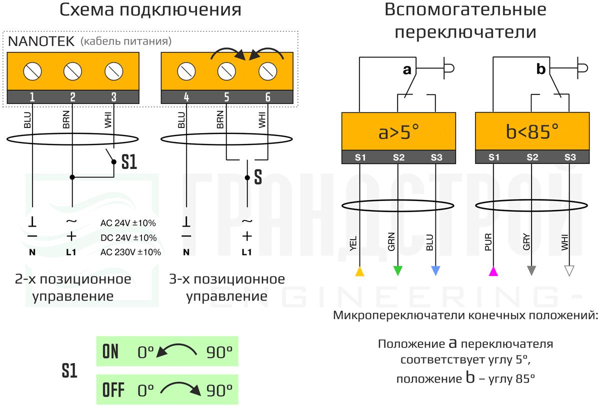 Схема подключения электропривода реверсивного Nanotek BLE 230 B  клапана дымоудаления