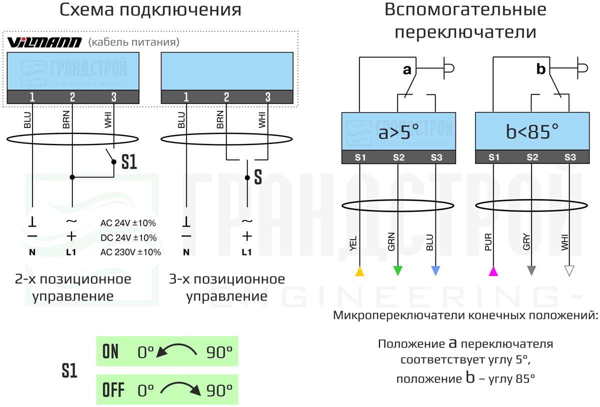 Схема подключения электропривода TASA1-10S 10Нм/24В клапана дымоудаления