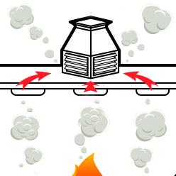 Приточная и вытяжная противодымная вентиляция