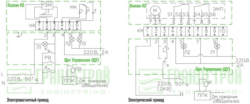 схемы подключения электромагнитного и электричекого привода КДУ