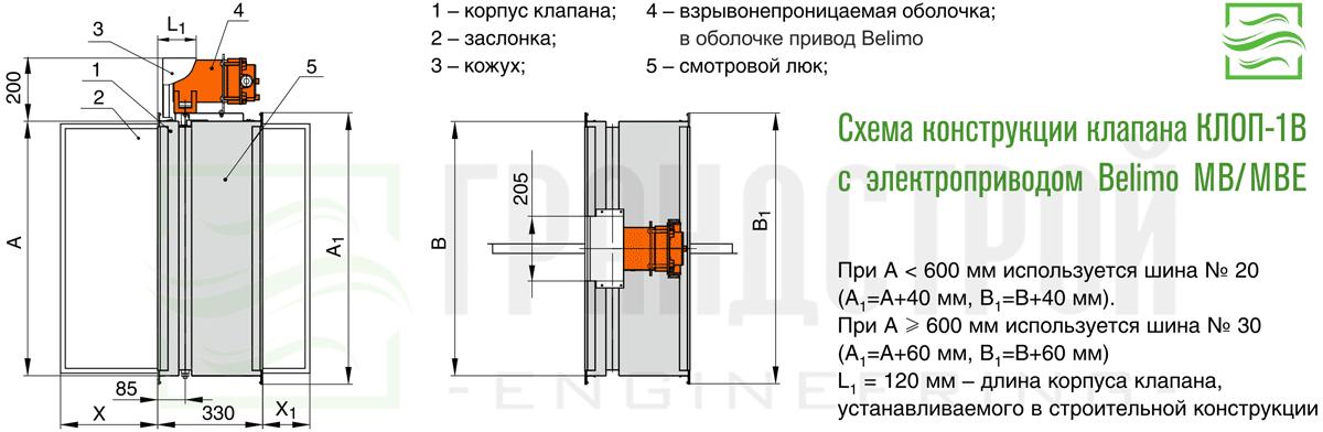 Vzryvozashchishchyonnye_klapany_konstrukciya_pryamougolniy_Klop_1V_vings_m_belimo