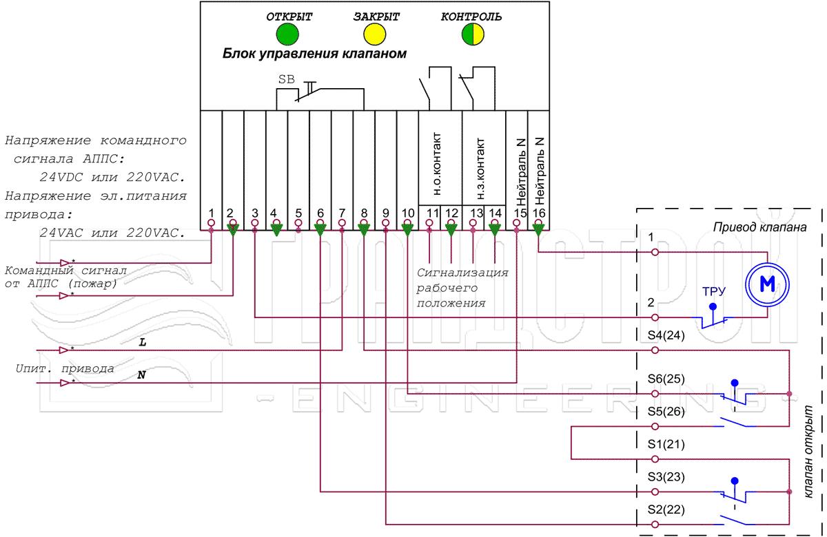 Схема соединений блоков БУОК с электромеханическими приводами 24/220 огнезадерживающих клапанов