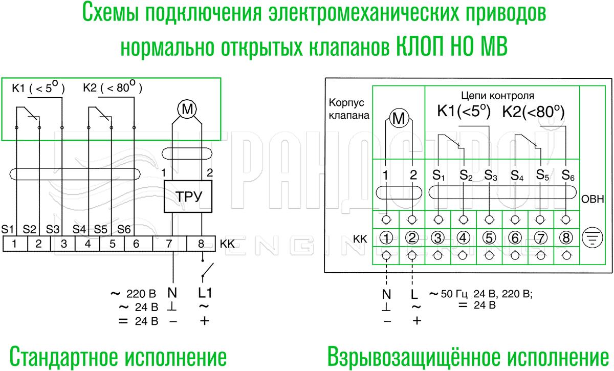 Схема подключения клапана КЛОП-1 НО с приводом Belimo