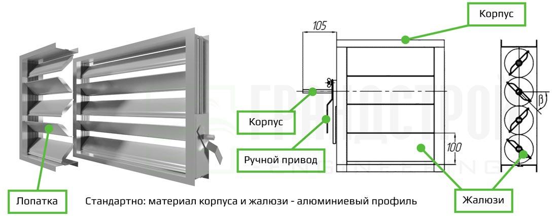 Конструкция прямоугольного воздушного клапана для вентиляции