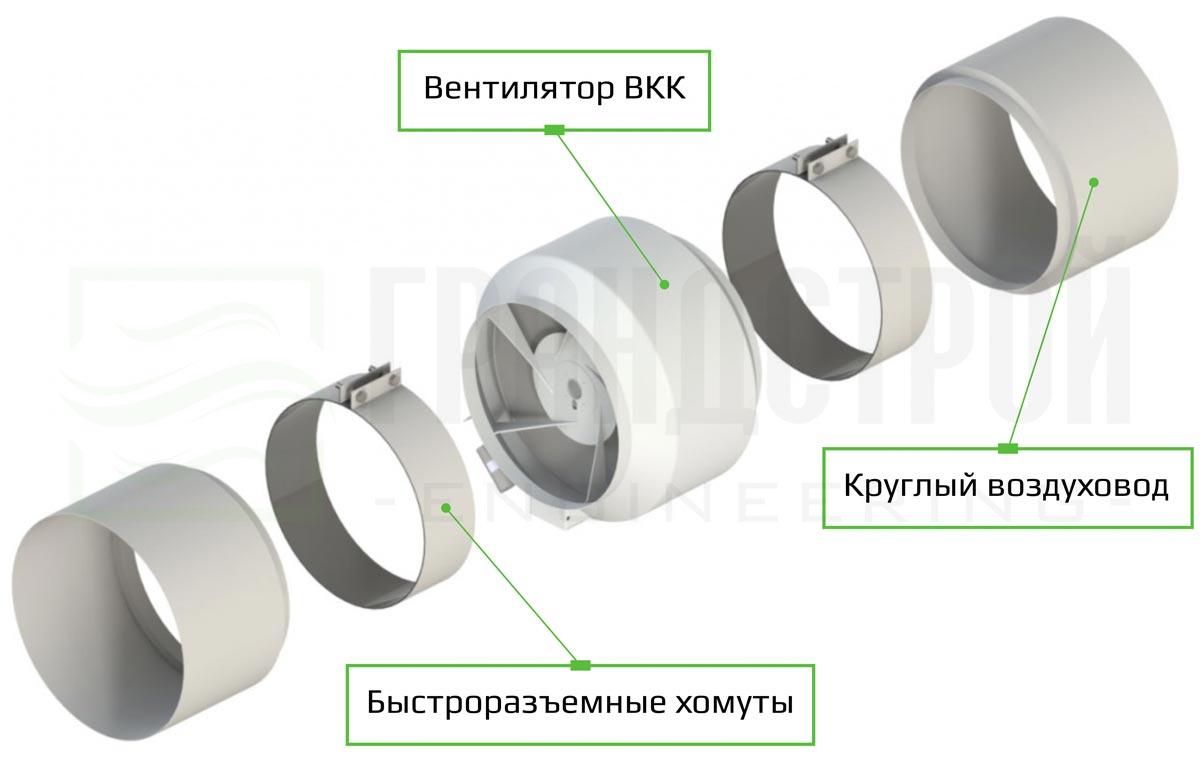 Установка круглого вентилятора ВК 250 канального типа